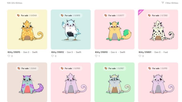 Te kotki są na sprzedaż.